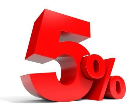 Διαδικτυακή Ενημερωτική ομιλία για το 5%-Εισαγωγή στην Γ'/Θμια εκπαίδευση